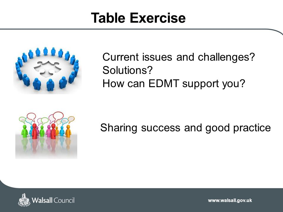 www.walsall.gov.uk Table Exercise Current issues and challenges.