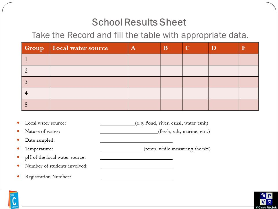 School Results Sheet Take the Record and fill the table with appropriate data.
