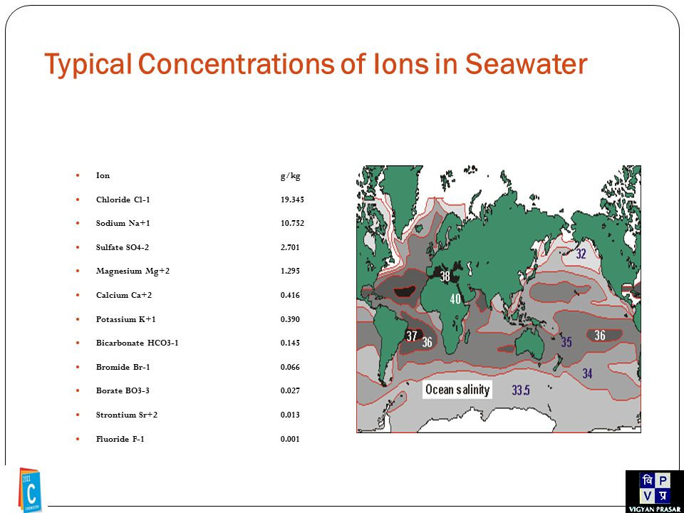 Typical Concentrations of Ions in Seawater Ion g/kg Chloride Cl-1 19.345 Sodium Na+1 10.752 Sulfate SO4-2 2.701 Magnesium Mg+2 1.295 Calcium Ca+2 0.416 Potassium K+1 0.390 Bicarbonate HCO3-1 0.145 Bromide Br-1 0.066 Borate BO3-3 0.027 Strontium Sr+2 0.013 Fluoride F-10.001