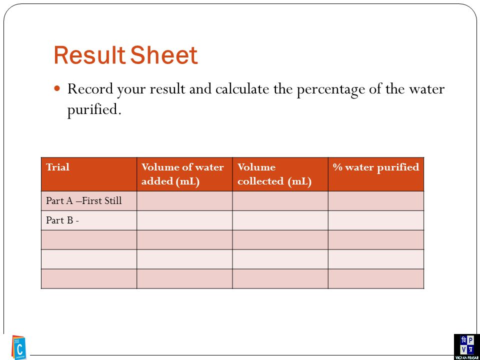 Result Sheet Record your result and calculate the percentage of the water purified.