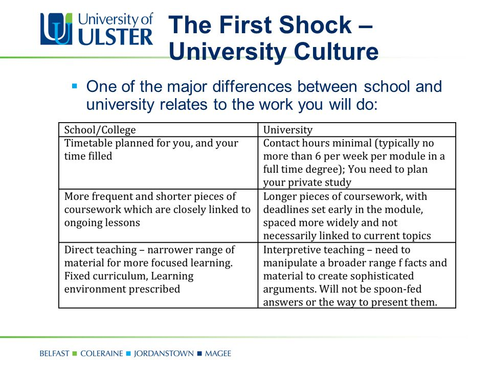 The First Shock – University Culture  One of the major differences between school and university relates to the work you will do: