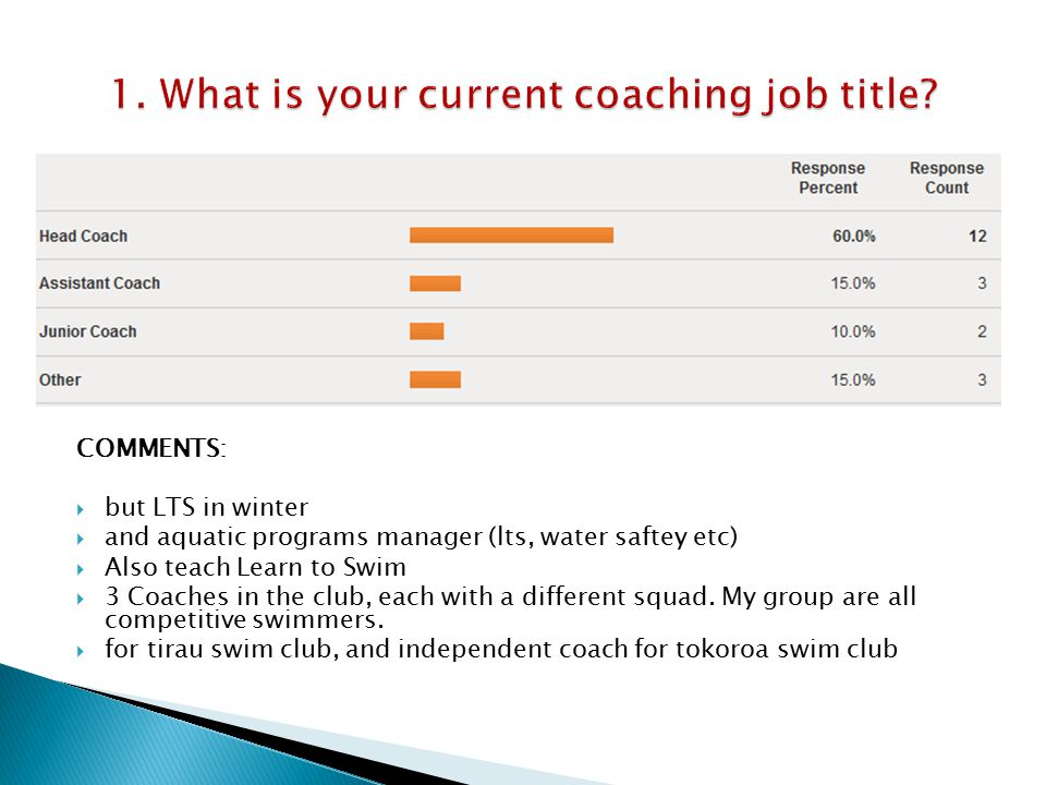  Comments: COMMENTS:  but LTS in winter  and aquatic programs manager (lts, water saftey etc)  Also teach Learn to Swim  3 Coaches in the club, each with a different squad.