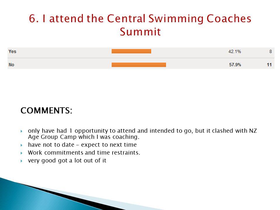COMMENTS:  Too many regionally run meets; too many meets taking 2 days or more; too many meets with finals.