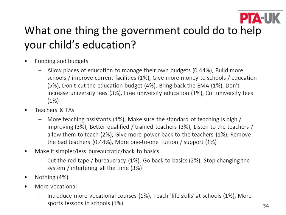 What one thing the government could do to help your child's education.