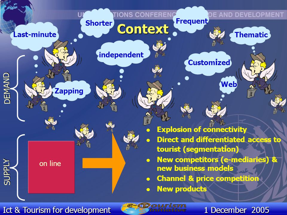 Ict & Tourism for development1 December 2005 ShorterFrequentindependent Custom i zed Thematic Web Last-minute Zapping DEMAND on line l l Explosion of connectivity l l Direct and differentiated access to tourist (segmentat i on) l l New competitors (e-mediaries) & new business models l l Channel & price competition l l New products SUPPLY Context