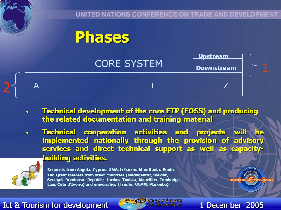 Ict & Tourism for development1 December 2005 Technical development of the core ETP (FOSS) and producing the related documentation and training material Technical development of the core ETP (FOSS) and producing the related documentation and training material Technical cooperation activities and projects will be implemented nationally through the provision of advisory services and direct technical support as well as capacity- building activities.