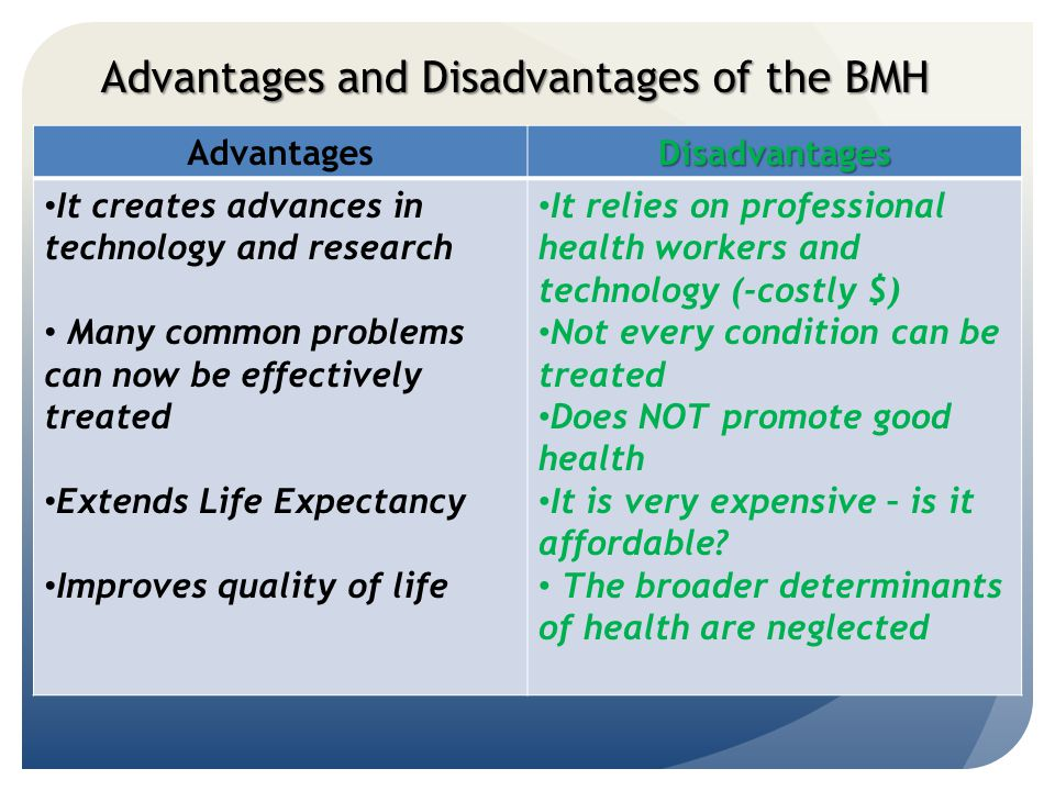 Advantages and Disadvantages of the BMH AdvantagesDisadvantages It creates advances in technology and research Many common problems can now be effecti