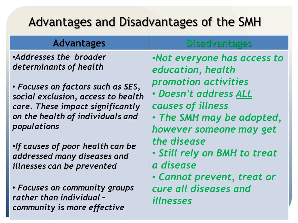 Advantages and Disadvantages of the SMH AdvantagesDisadvantages Addresses the broader determinants of health Focuses on factors such as SES, social ex