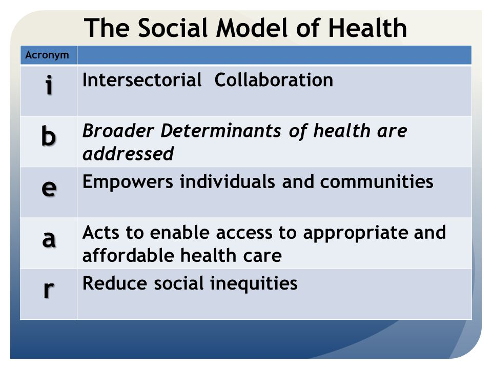 The Social Model of Health Acronym i Intersectorial Collaboration b Broader Determinants of health are addressed e Empowers individuals and communitie