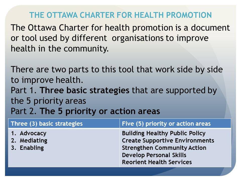 THE OTTAWA CHARTER FOR HEALTH PROMOTION The Ottawa Charter for health promotion is a document or tool used by different organisations to improve healt