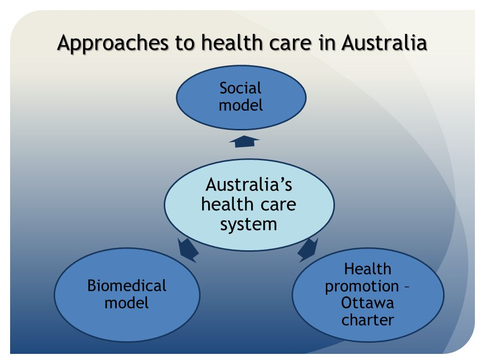 FEATURES of THE BIOMEDICAL MODEL OF HEALTH 6.