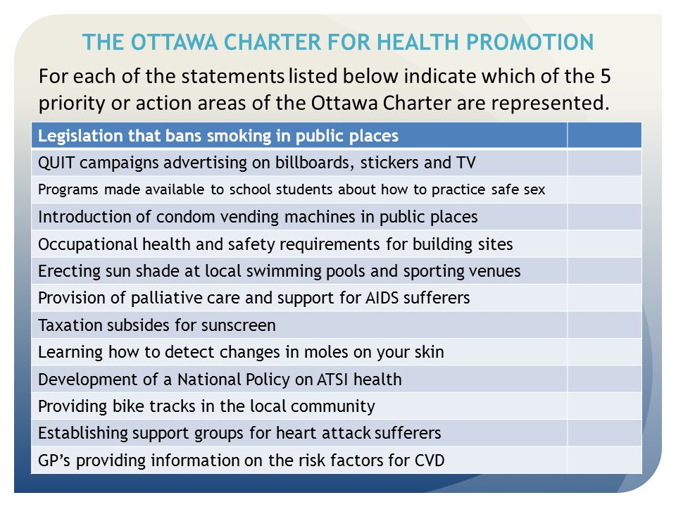 THE OTTAWA CHARTER FOR HEALTH PROMOTION For each of the statements listed below indicate which of the 5 priority or action areas of the Ottawa Charter