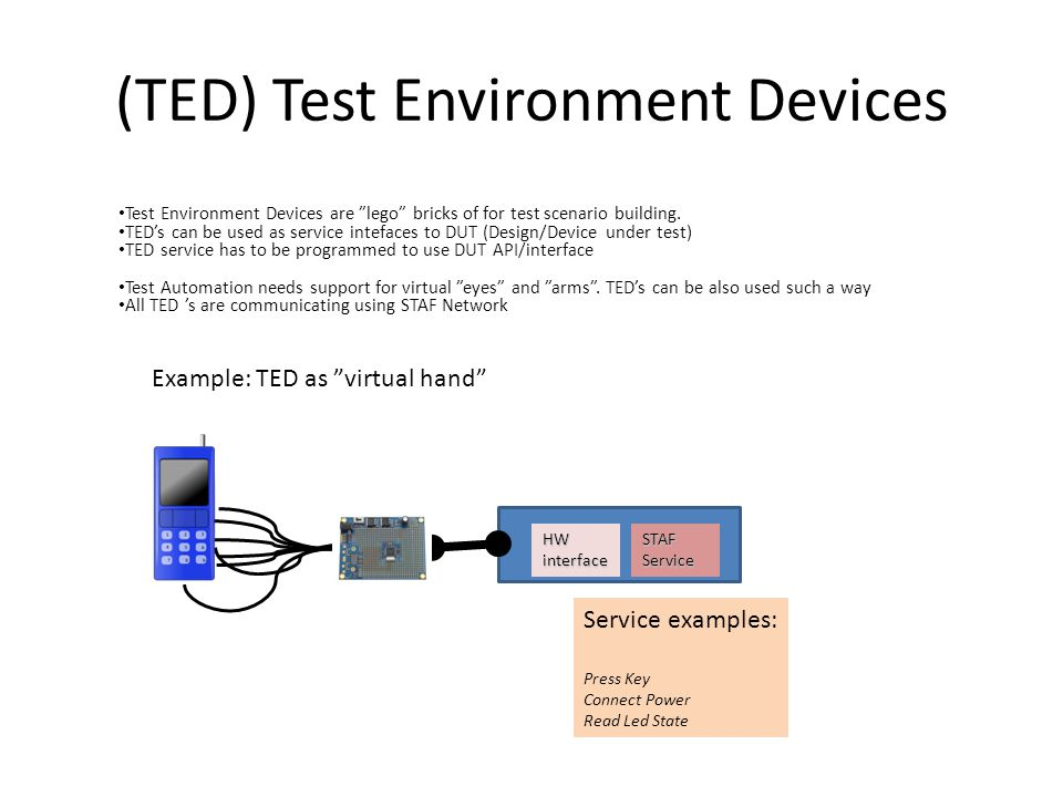 (TED) Test Environment Devices Test Environment Devices are lego bricks of for test scenario building.