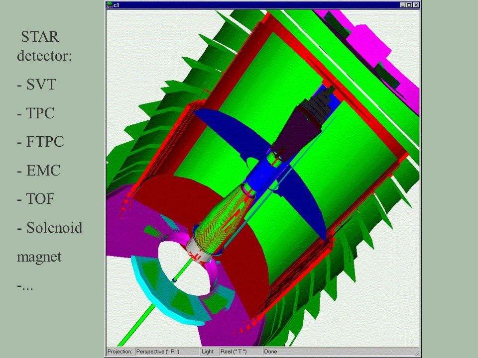STAR detector: - SVT - TPC - FTPC - EMC - TOF - Solenoid magnet -...