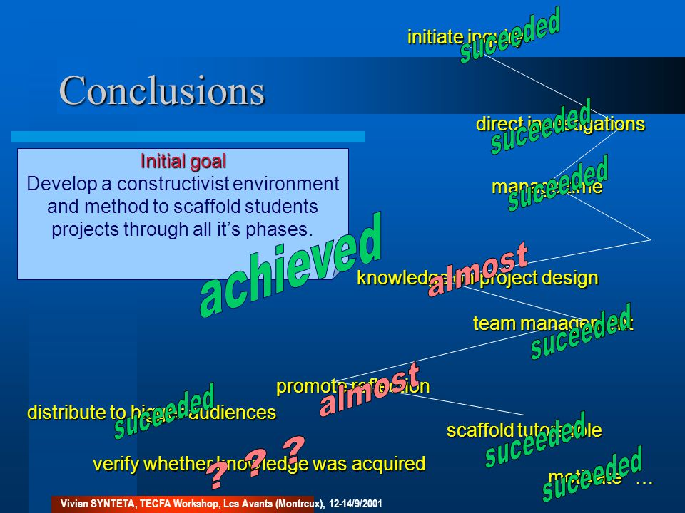 Conclusions Initial goal Develop a constructivist environment and method to scaffold students projects through all it's phases.