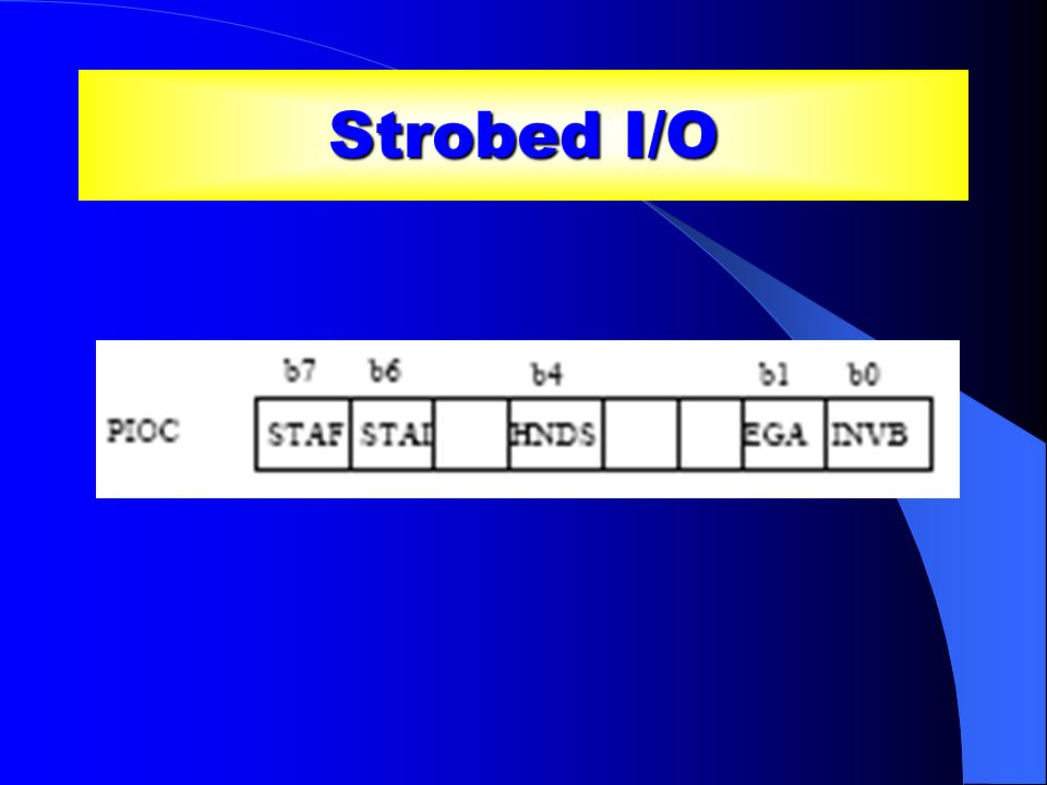 Strobed I/O