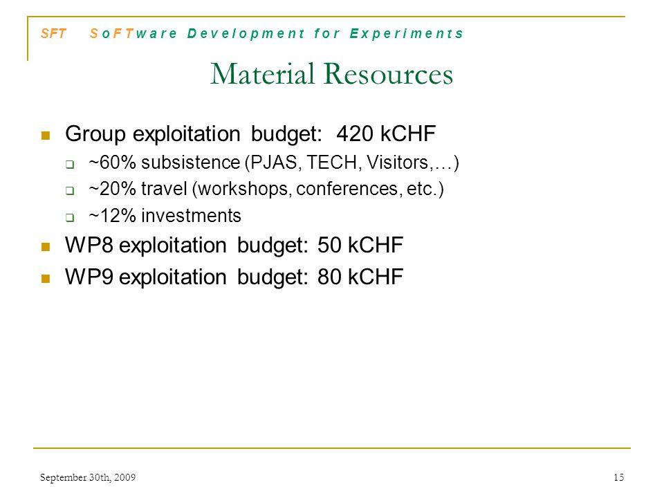 SFT S o F T w a r e D e v e l o p m e n t f o r E x p e r i m e n t s Material Resources Group exploitation budget: 420 kCHF  ~60% subsistence (PJAS, TECH, Visitors,…)  ~20% travel (workshops, conferences, etc.)  ~12% investments WP8 exploitation budget: 50 kCHF WP9 exploitation budget: 80 kCHF September 30th, 200915