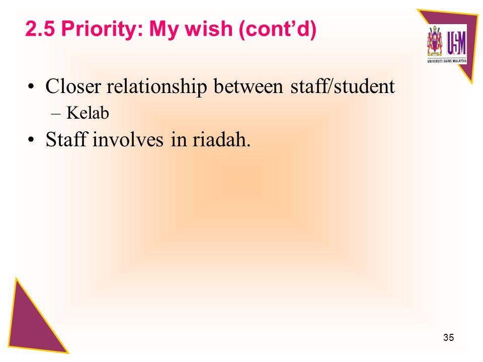 35 Closer relationship between staff/student –Kelab Staff involves in riadah.