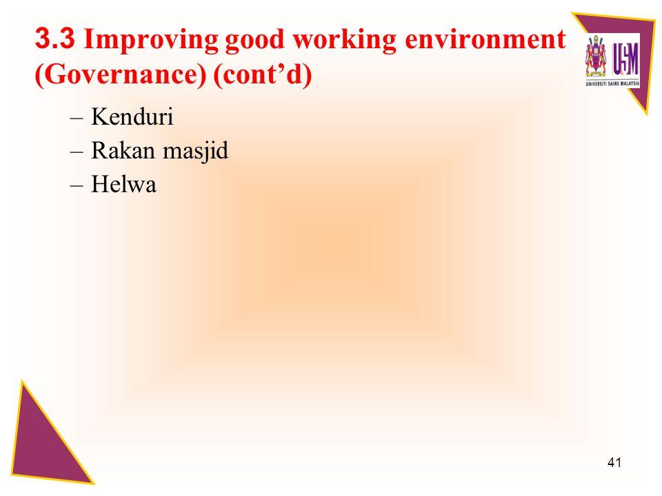 41 –Kenduri –Rakan masjid –Helwa 3.3 Improving good working environment (Governance) (cont'd)