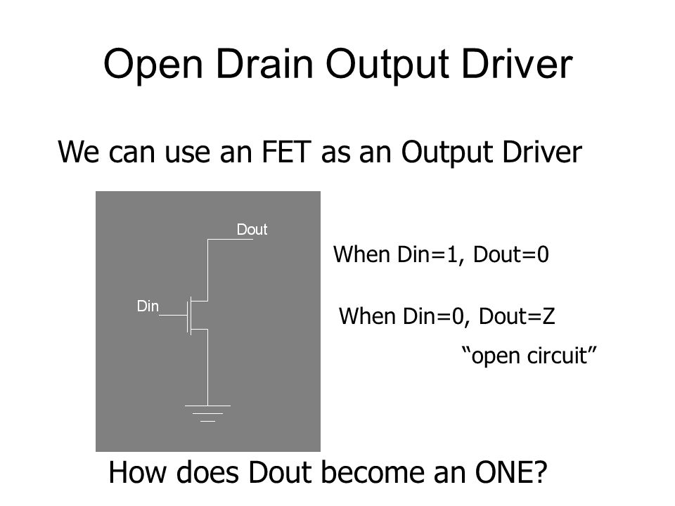 Open Drain Output Driver We can use an FET as an Output Driver When Din=1, Dout=0 When Din=0, Dout=Z open circuit How does Dout become an ONE?