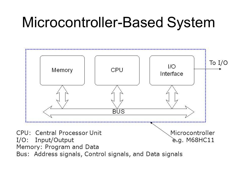 Microcontroller-Based System Microcontroller e.g.