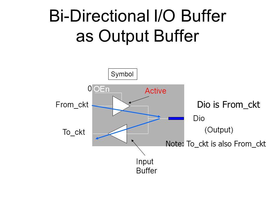 Bi-Directional I/O Buffer as Output Buffer Symbol Active Input Buffer Dio 0 From_ckt To_ckt (Output) Note: To_ckt is also From_ckt Dio is From_ckt