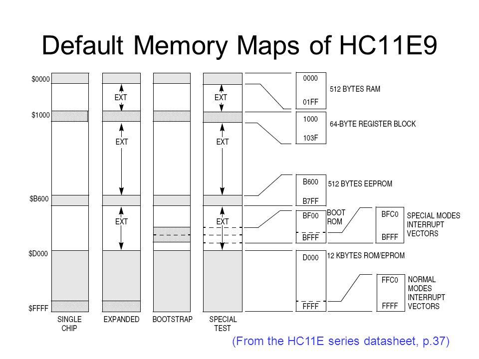 Default Memory Maps of HC11E9 (From the HC11E series datasheet, p.37)