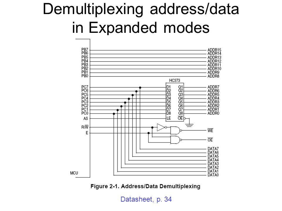 Demultiplexing address/data in Expanded modes Datasheet, p. 34