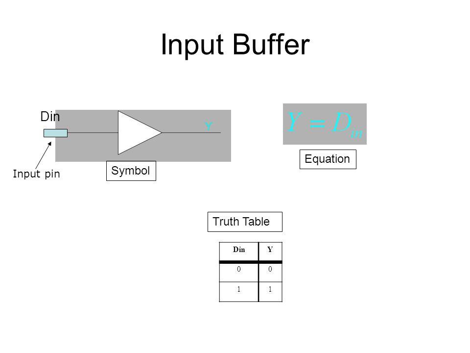 Input Buffer Equation DinY 00 11 Truth Table Symbol Din Input pin