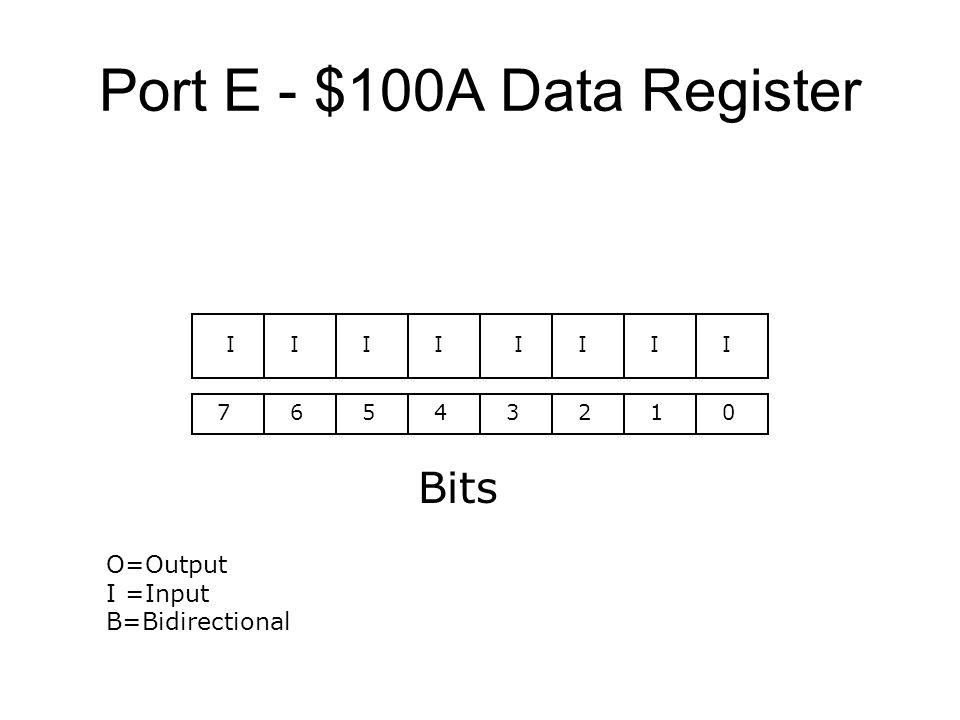 Port E - $100A Data Register 76543210 Bits IIIIIIII O=Output I =Input B=Bidirectional