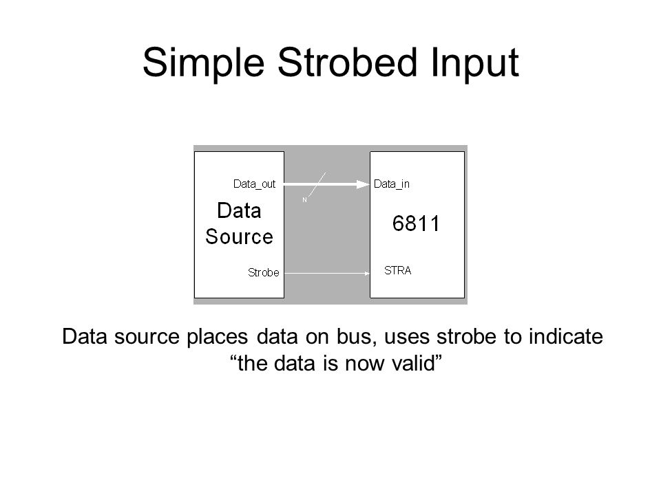 """Simple Strobed Input Data source places data on bus, uses strobe to indicate """"the data is now valid"""""""
