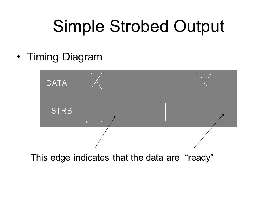 """Simple Strobed Output Timing Diagram This edge indicates that the data are """"ready"""""""