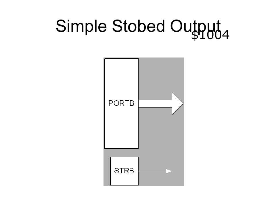 Simple Stobed Output $1004