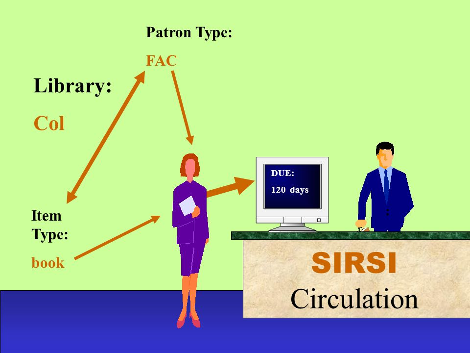 Item Type: book DUE: 120 days SIRSI Circulation Patron Type: FAC Library: Col