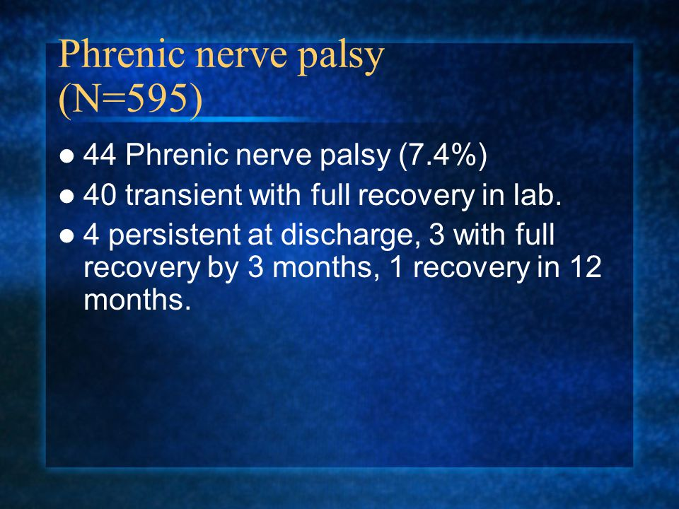 Phrenic nerve palsy (N=595) 44 Phrenic nerve palsy (7.4%) 40 transient with full recovery in lab.