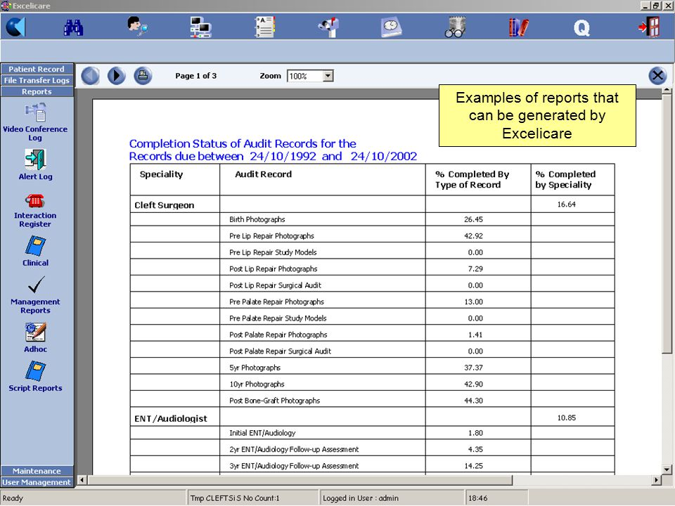 Examples of reports that can be generated by Excelicare