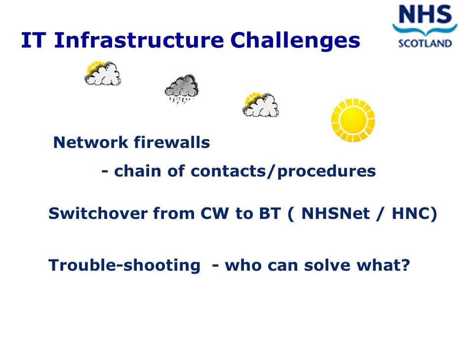 IT Infrastructure Challenges Network firewalls - chain of contacts/procedures Switchover from CW to BT ( NHSNet / HNC) Trouble-shooting - who can solve what?