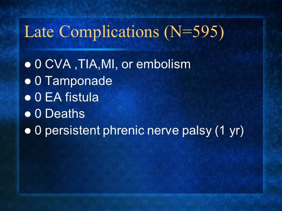 Late Complications (N=595) 0 CVA,TIA,MI, or embolism 0 Tamponade 0 EA fistula 0 Deaths 0 persistent phrenic nerve palsy (1 yr)