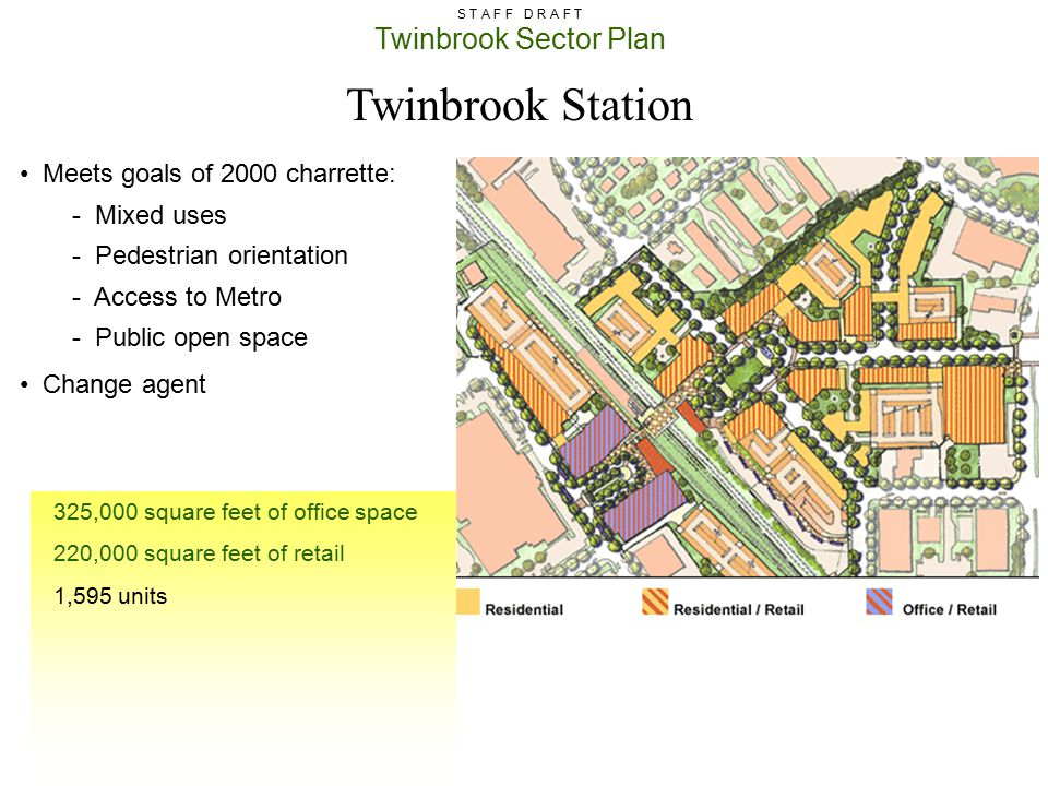 Twinbrook Sector Plan S T A F F D R A F T Meets goals of 2000 charrette: - Mixed uses - Pedestrian orientation - Access to Metro - Public open space C