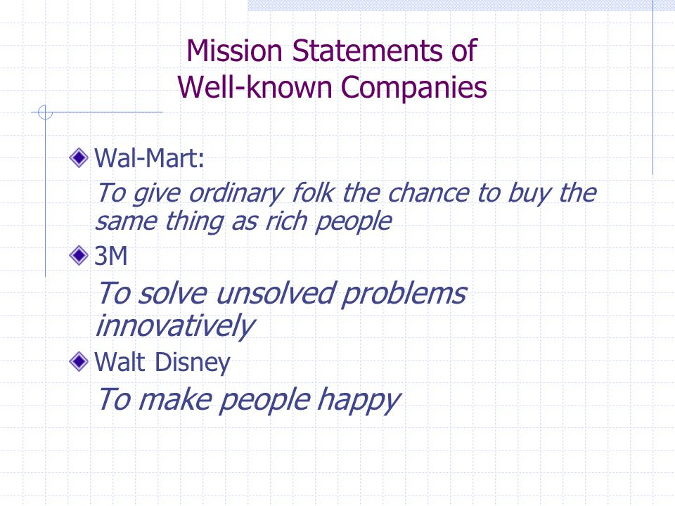 Mission Statements of Well-known Companies Wal-Mart: To give ordinary folk the chance to buy the same thing as rich people 3M To solve unsolved problems innovatively Walt Disney To make people happy