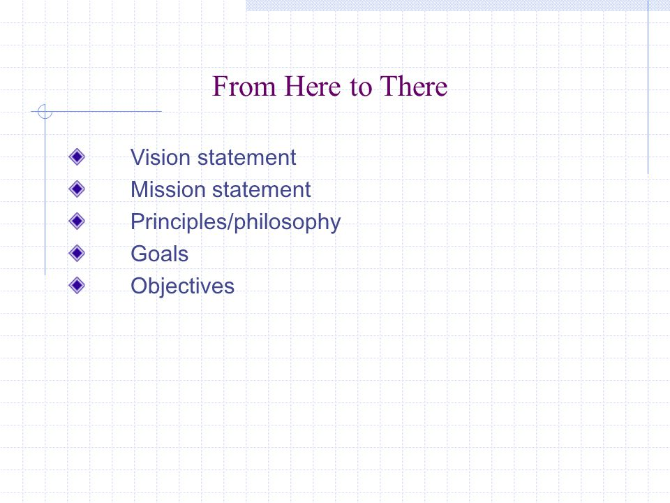 From Here to There Vision statement Mission statement Principles/philosophy Goals Objectives