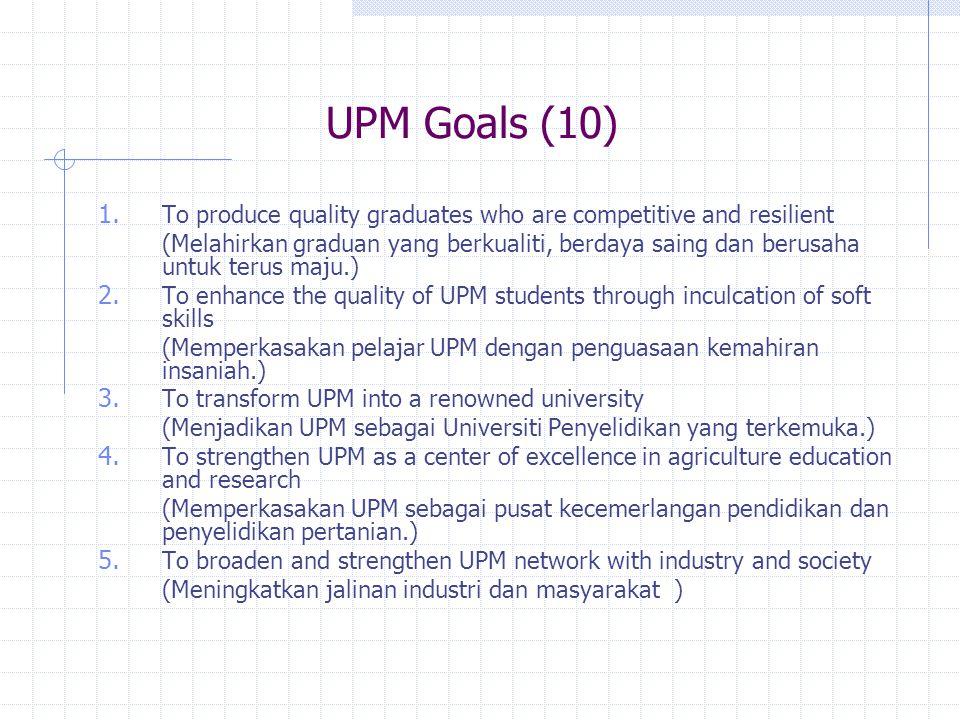 UPM Goals (10) 1.