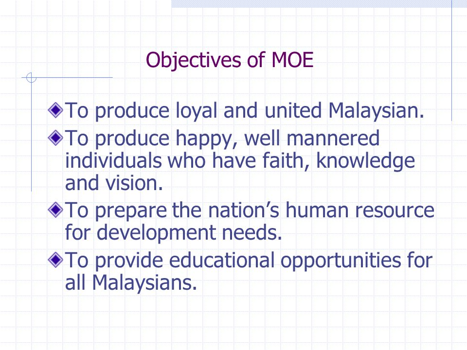 Objectives of MOE To produce loyal and united Malaysian.