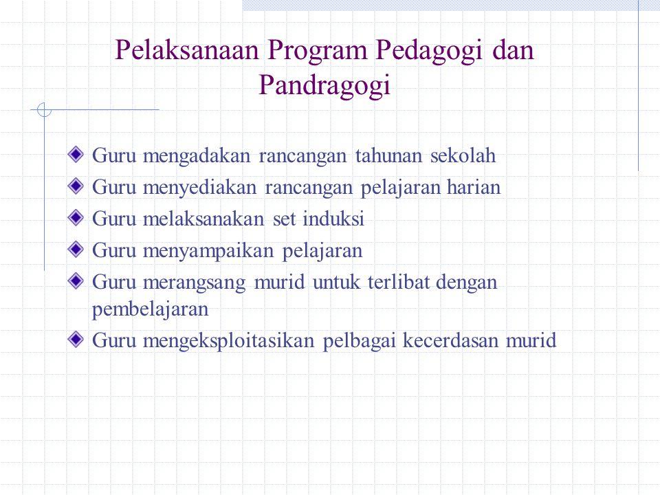 Pelaksanaan Program Pedagogi dan Pandragogi Guru mengadakan rancangan tahunan sekolah Guru menyediakan rancangan pelajaran harian Guru melaksanakan set induksi Guru menyampaikan pelajaran Guru merangsang murid untuk terlibat dengan pembelajaran Guru mengeksploitasikan pelbagai kecerdasan murid