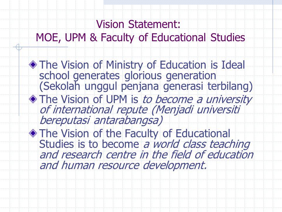 Murid dapat: Menyatakan visi dan misi Menjelaskan visi dan misi Mempercayai visi dan misi Visi dan misi menjadi sasaran untuk pembangunan pengurusan dan pentadbiran sekolah, amalan mengajar, kokurikulum dan kerja komuniti