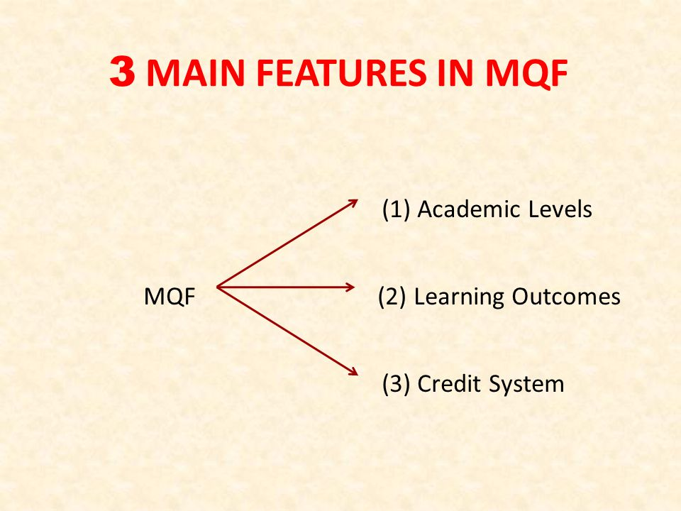 3 MAIN FEATURES IN MQF (1) Academic Levels MQF (2) Learning Outcomes (3) Credit System