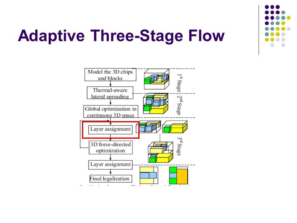 Adaptive Three-Stage Flow