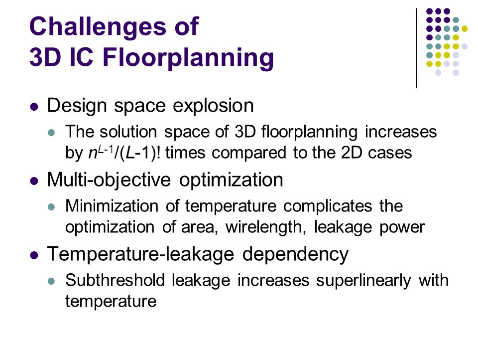Challenges of 3D IC Floorplanning Design space explosion The solution space of 3D floorplanning increases by n L-1 /(L-1)! times compared to the 2D ca