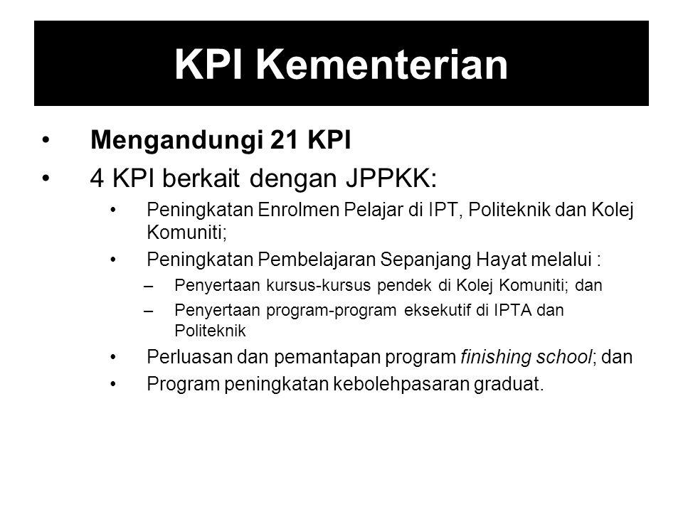 KPI Kementerian Mengandungi 21 KPI 4 KPI berkait dengan JPPKK: Peningkatan Enrolmen Pelajar di IPT, Politeknik dan Kolej Komuniti; Peningkatan Pembelajaran Sepanjang Hayat melalui : –Penyertaan kursus-kursus pendek di Kolej Komuniti; dan –Penyertaan program-program eksekutif di IPTA dan Politeknik Perluasan dan pemantapan program finishing school; dan Program peningkatan kebolehpasaran graduat.