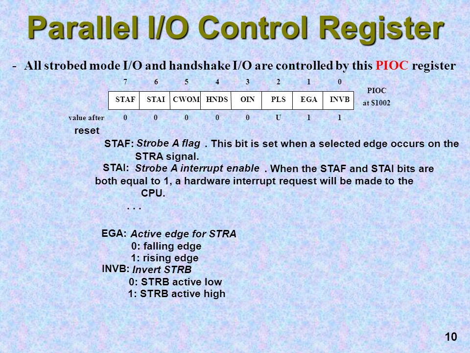 10 -All strobed mode I/O and handshake I/O are controlled by this PIOC register Parallel I/O Control Register 76543210 STAFSTAICWOMHNDSOINPLSEGAINVB value after reset 00000U11 STAF: Strobe A flag.